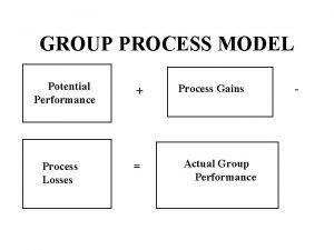 GROUP PROCESS MODEL Potential Performance Process Losses Process