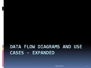 DATA FLOW DIAGRAMS AND USE CASES EXPANDED Requirements