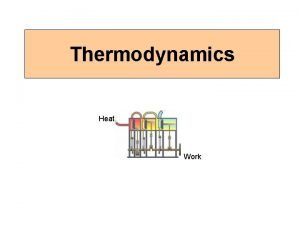 Thermodynamics Heat Work Heat is a form of
