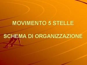 MOVIMENTO 5 STELLE SCHEMA DI ORGANIZZAZIONE VISIONE GENERALE