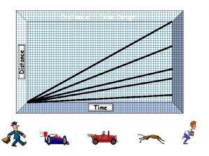 Distance Time Graph Time Distance Time Graph Distance