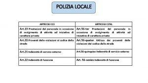 POLIZIA LOCALE ARTICOLI CCI ARTICOLI CCNL Art 19