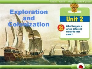 Exploration and Colonization What happens when different cultures