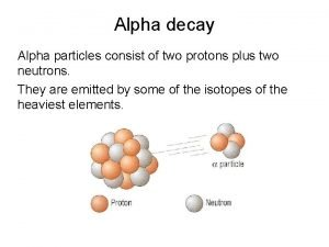 Alpha decay Alpha particles consist of two protons