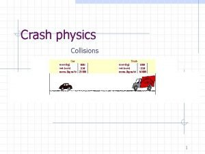 Crash physics Collisions 1 During Collisions Enormous forces