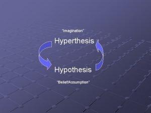 Imagination Hyperthesis Hypothesis BeliefAssumption Imagination GenerativeCreative Hyperthesis Foundational