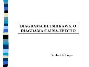 DIAGRAMA DE ISHIKAWA O DIAGRAMA CAUSAEFECTO Dr Jos