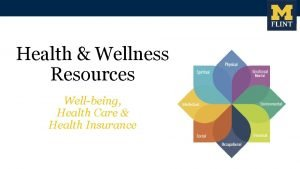 Health Wellness Resources Wellbeing Health Care Health Insurance