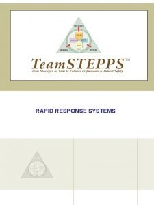 TM RAPID RESPONSE SYSTEMS INTRODUCTION Rapid Response Systems