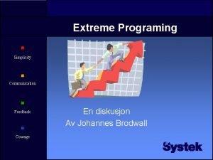 Extreme Programing Simplicity Communication Feedback Courage En diskusjon