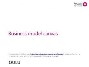 Business model canvas The Business Model Canvas http