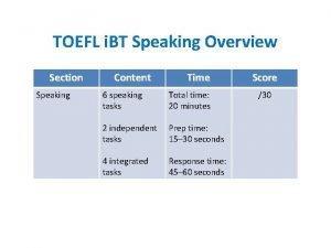 TOEFL i BT Speaking Overview Section Speaking Content