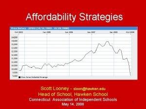 Affordability Strategies Scott Looney sloonhawken edu Head of