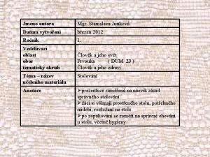 Jmno autora Mgr Stanislava Junkov Datum vytvoen bezen