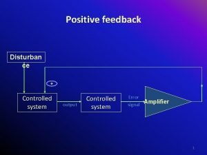 Positive feedback Disturban ce Controlled system output Controlled