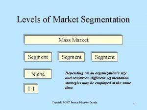 Levels of Market Segmentation Mass Market Segment Niche