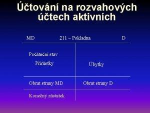 tovn na rozvahovch tech aktivnch MD 211 Pokladna