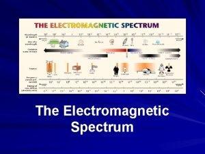 The Electromagnetic Spectrum The Electromagnetic Spectrum The EM