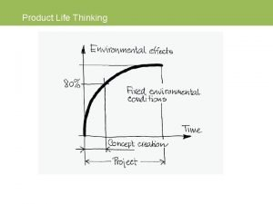 Product Life Thinking Product Life Thinking Product Life