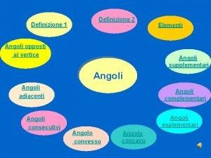 Definizione 1 Definizione 2 Angoli opposti al vertice