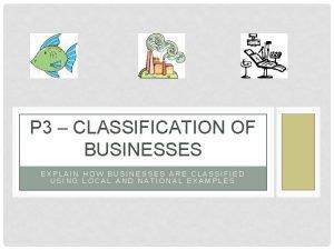 P 3 CLASSIFICATION OF BUSINESSES EXPLAIN HOW BUSINESSES