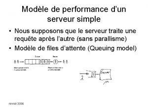 Modle de performance dun serveur simple Nous supposons