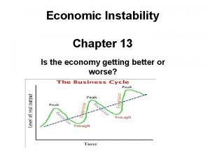 Economic Instability Chapter 13 Is the economy getting