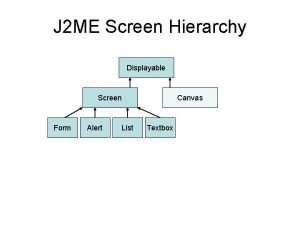 J 2 ME Screen Hierarchy Displayable Screen Form