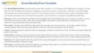 Brand Identity Prism Template The Brand Identity Prism