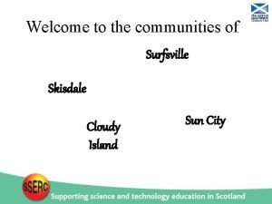 Welcome to the communities of Surfsville Skisdale Cloudy