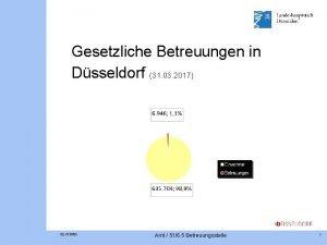 Gesetzliche Betreuungen in Dsseldorf 31 03 2017 03