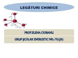 LEGTURI CHIMICE PROF ELENA CIOBANU GRUP COLAR ENERGETIC
