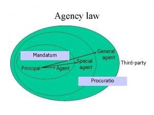Agency law Mandatum Mandate Principal Agent Special agent