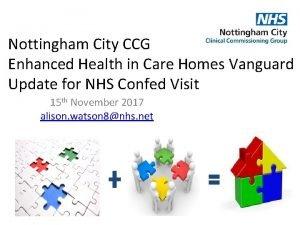 Nottingham City CCG Enhanced Health in Care Homes