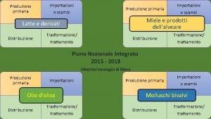 Produzione primaria Importazioni e scambi Produzione primaria e