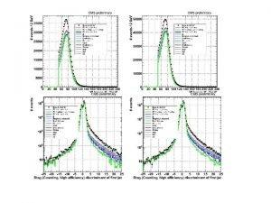 FIT plots FIT plots FIT plots FIT plots