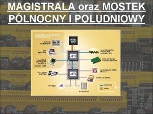 MAGISTRALA oraz MOSTEK PLNOCNY I POLUDNIOWY Komputer zbudowanych