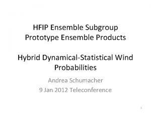 HFIP Ensemble Subgroup Prototype Ensemble Products Hybrid DynamicalStatistical