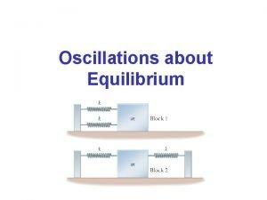 Oscillations about Equilibrium Forces and elastic materials Elastic