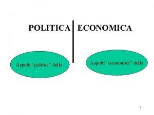 POLITICA ECONOMICA Aspetti politici della Aspetti economici della
