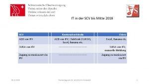 IT in der SCV bis Mitte 2018 SCV