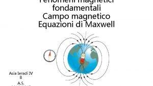 Fenomeni magnetici fondamentali Campo magnetico Equazioni di Maxwell