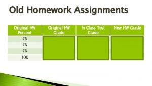 Old Homework Assignments Original HW Percent Original HW