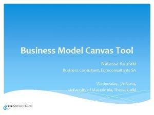 Business Model Canvas Tool Natassa Koufaki Business Consultant