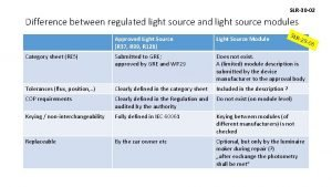 SLR30 02 Difference between regulated light source and