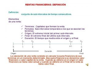 RENTAS FINANCIERAS DEFINICIN Definicin conjunto de subintervalos de