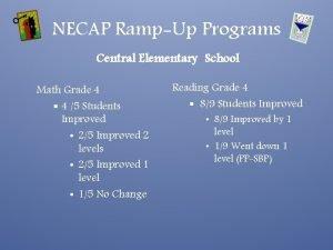 NECAP RampUp Programs Central Elementary School Math Grade