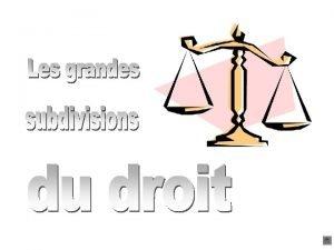 Droit positif ou droit interne Droit international ou