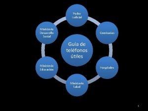 Poder Judicial Ministerio Desarrollo Social Comisaras Gua de
