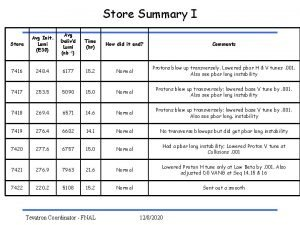 Store Summary I Store Avg Init Lumi E